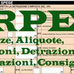 IRPEF 2018, Scaglioni, Aliquote, Calcolo, Detrazioni, Scadenza, Novità