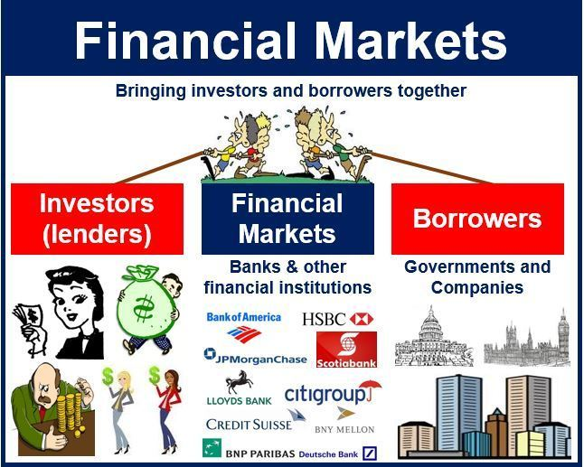 Mercati Azionari Oggi, Ultime Novità